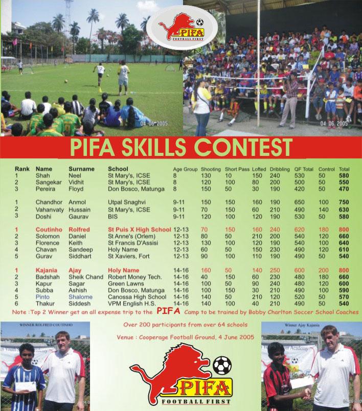 skill_contest