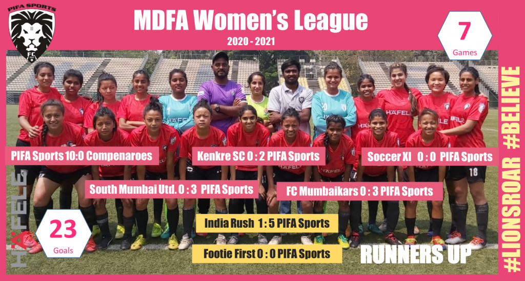 PIFA are MDFA Women's Runners Up 2021